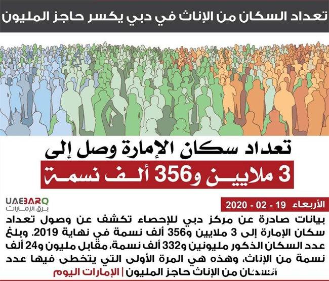 迪拜女性居民第一次突破百万大关